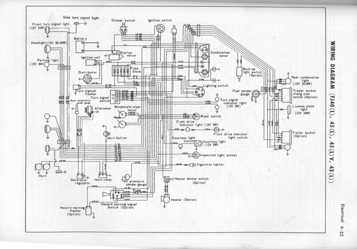 cruiser wiring 1969 schematic
