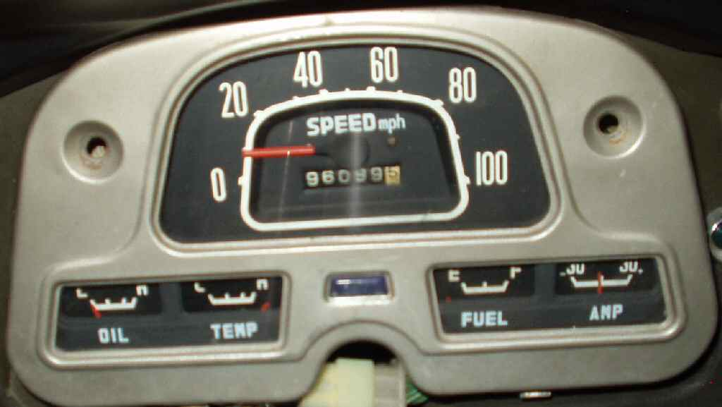 Amp Gauge Science