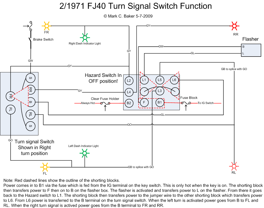 Hazard Turnsignal Operation PT Cruiser Wiring-Diagram 2004 PT Cruiser Fuse Box Diagram On Electrical How The Turn Signal And Hazard Circuits Work