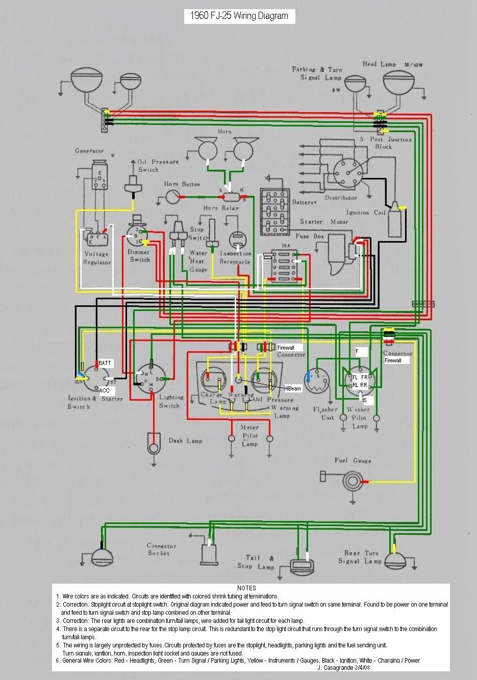 coolermans electrical schematic and fsm file retrieval