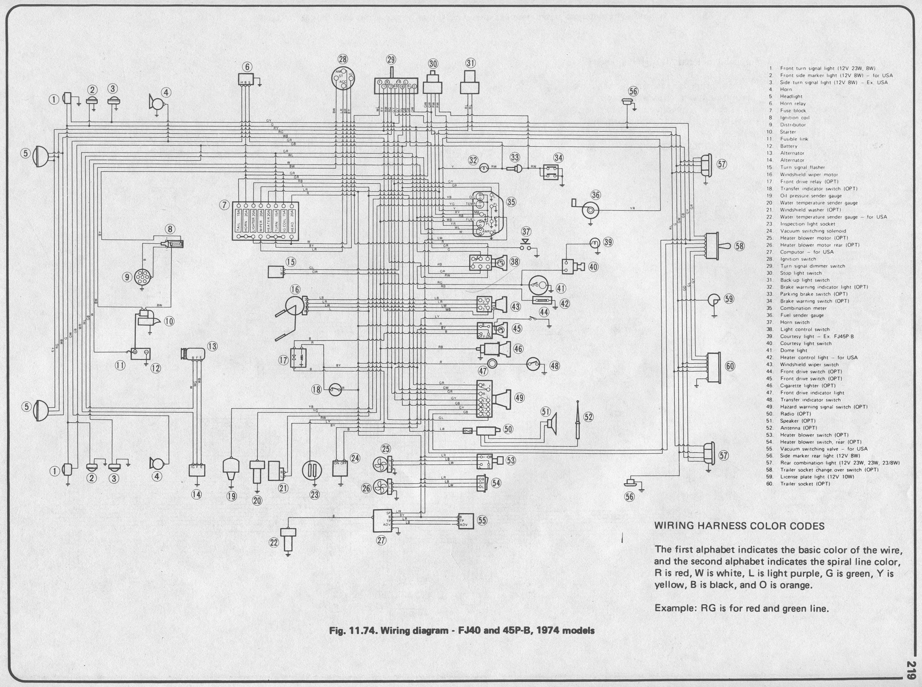 HaynesFJ401974 coolerman's electrical schematic and fsm file retrieval 1976 fj40 wiring harness at panicattacktreatment.co